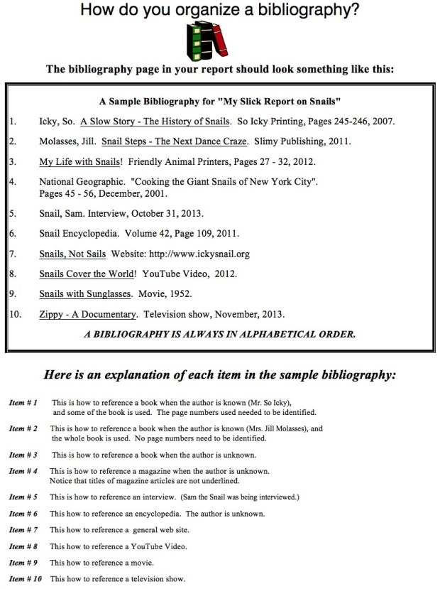 How to Organize your Bibliography
